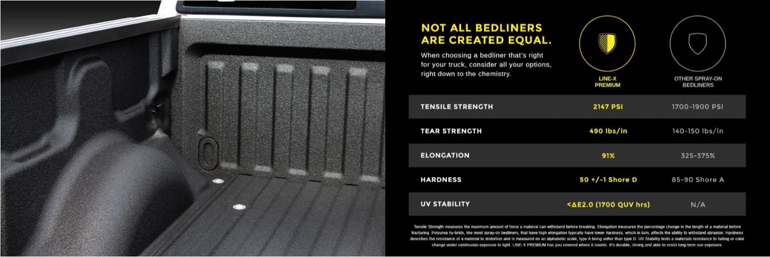 LINE-X Premium Bedliner